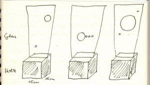 Skizze I Konstellationen (c) Susanne Haun