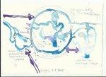 Blatt 36 Die Teile beeinflussen sich(c) Zeichnung von Susanne Haun