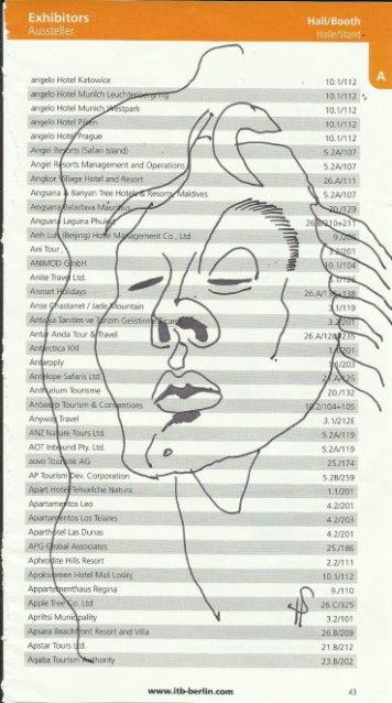 ITB Selbstportrait - Nr. 5  (c) Zeichnung von Susanne Haun