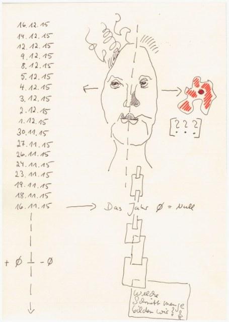 #23.1 Null - Prognose (c) Zeichnung von Susanne Haun