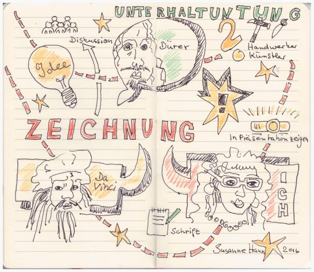 Sketchnote Vortrag Zeichnung (c) Susanne Haun