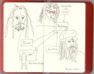 Diary Flex mit Mind Map Zeichnung (c) Zeichnung von Susanne Haun