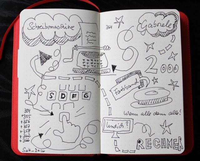 Gabriele (c) Sketchnote von Susanne Haun