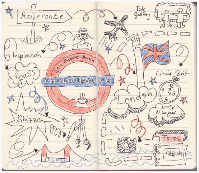 London im DiaryFlex Hahnemühle Liniert (c) Sketchnote Susanne Haun
