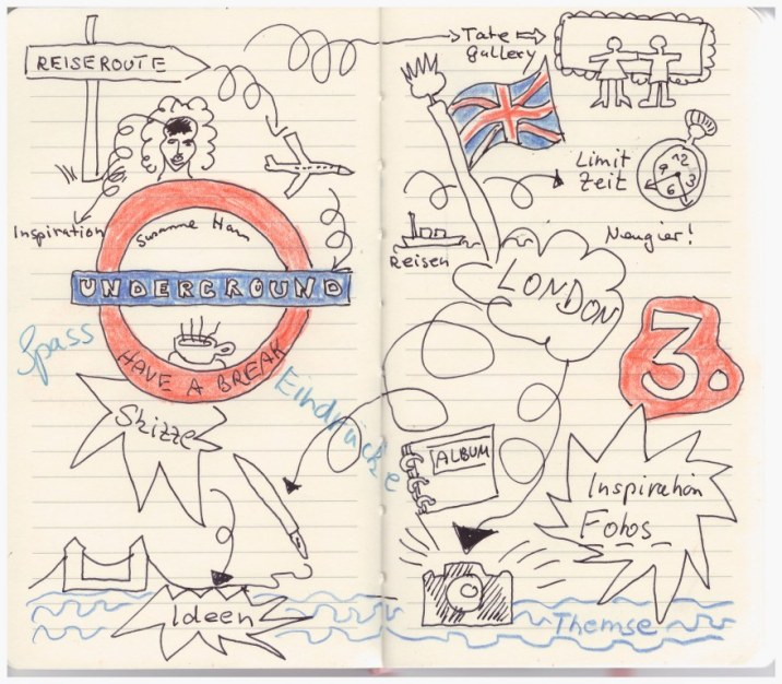 Sketchnote London mit Buntstift (c) Susanne Haun