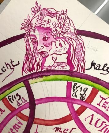 Detail Melancholia des Diagramms Mundus Annus Homo, 40 x 40 cm, Tusche auf Aquarellkarton, 2019, Zeichnung von Susanne Haun (c) VG Bild-Kunst, Bonn 2019