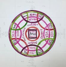 8 Entstehung des Diagramms Mundus Annus Homo, 40 x 40 cm, Tusche auf Aquarellkarton, 2019, Zeichnung von Susanne Haun (c) VG Bild-Kunst, Bonn 2019