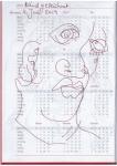 Selbstbildnisstagebuch 21.5. - 12.6.2019, Zeichnungen von Susanne Haun (c) VG Bild-Kunst, Bonn 2019