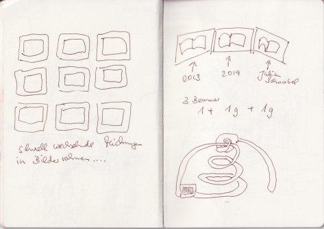 Skizzenbuch 30.8. - 18.11.19, Zeichnung von Susanne Haun (c) VG Bild-Kunst, Bonn 2020